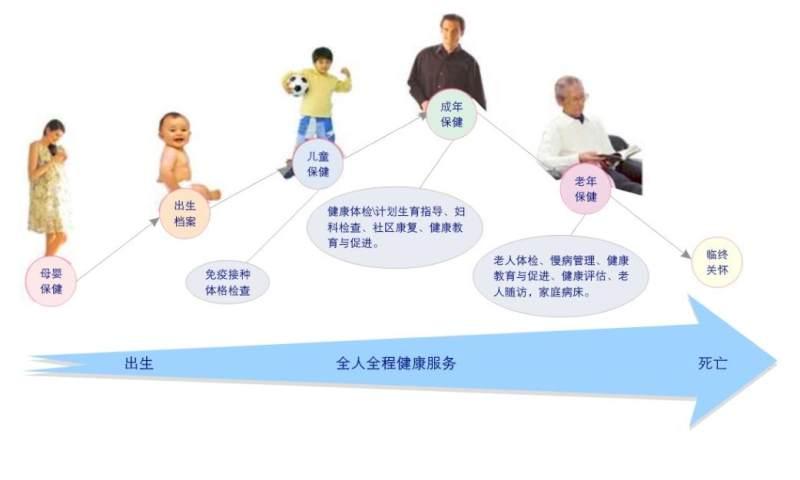 四、医疗及服务 优质服务.jpg